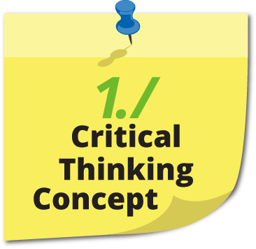 critical thinking in math articles Pearson's research report series provides preliminary dissemination of reports and articles thinking skills definition of critical critical thinking.