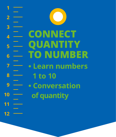 connect quantity to number - Play Math